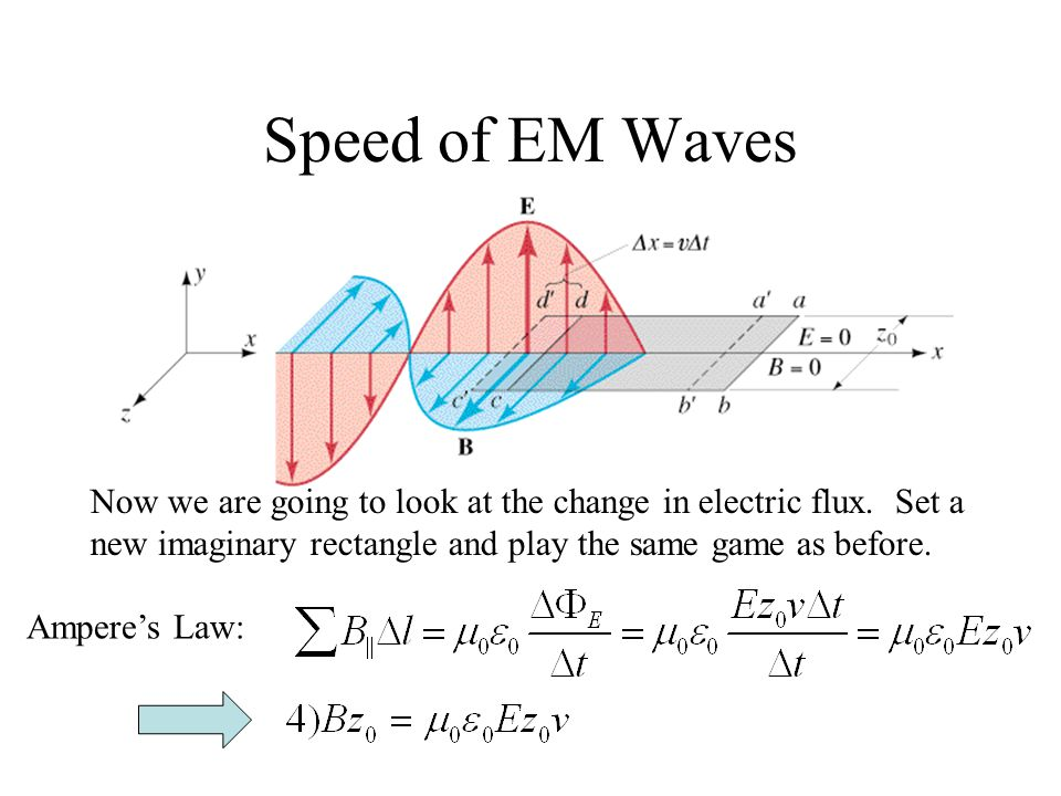 Speed of EM Waves Now we are going to look at the change in electric flux.