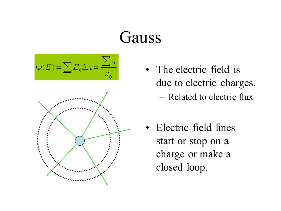 No Monopoles There are no magnetic charges. Magnetic field lines can only make a closed loops.