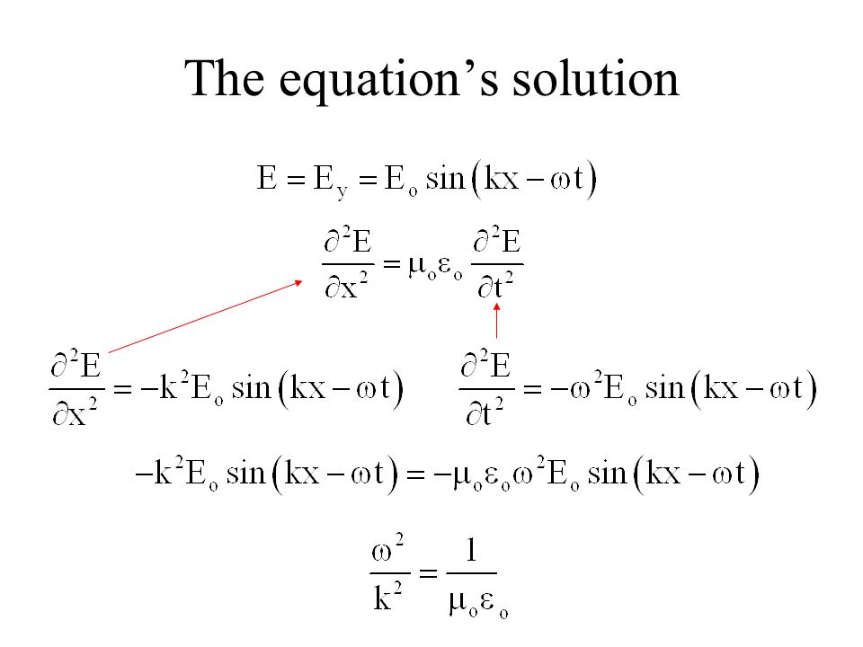 The equation's solution