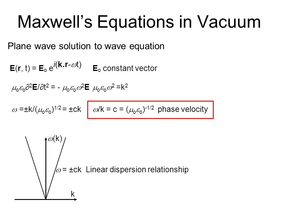 Maxwell's Equations in Vacuum Magnetic component of the electromagnetic wave in vacuum From Faraday's law  x (  x B) =  o  o ∂(  x E)/∂t =  o  o ∂(-∂B/∂t)/∂t = -  o  o ∂ 2 B/∂t 2  x (  x B) =  ( .B) -  2 B -  2 B = -  o  o ∂ 2 B/∂t 2 ( .B = 0)  2 B -  o  o ∂ 2 B/∂t 2 = 0 Same vector wave equation as for E