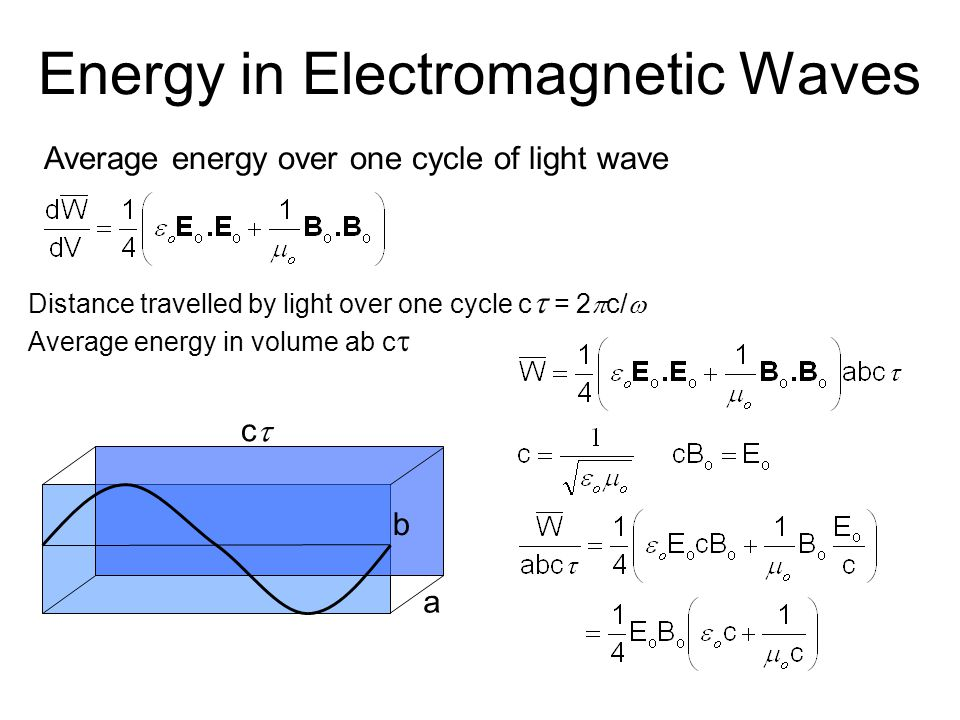 Energy in Electromagnetic Waves Average energy over one cycle of light wave Distance travelled by light over one cycle c  = 2  c/  Average energy in volume ab c  a b cc