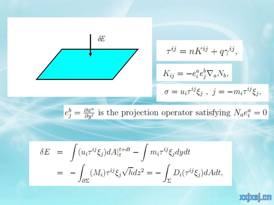 conclusion 1.We have derived Einstein equations, f(R) gravity and Maxwell equations from the holographic principle.