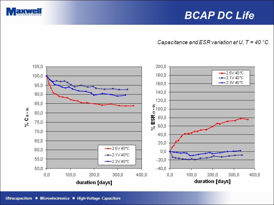 Ultracapacitors Microelectronics High-Voltage Capacitors BCAP DC Life Capacitance and ESR variation at U, T = 40 °C
