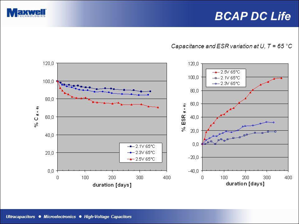 Ultracapacitors Microelectronics High-Voltage Capacitors BCAP DC Life Capacitance and ESR variation at U, T = 65 °C