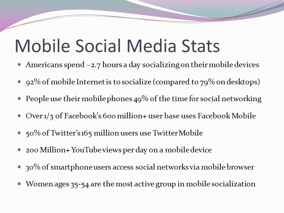 Mobile Social Media Stats Americans spend ~2.7 hours a day socializing on their mobile devices 92% of mobile Internet is to socialize (compared to 79% on desktops) People use their mobile phones 49% of the time for social networking Over 1/3 of Facebook's 600 million+ user base uses Facebook Mobile 50% of Twitter's 165 million users use Twitter Mobile 200 Million+ YouTube views per day on a mobile device 30% of smartphone users access social networks via mobile browser Women ages 35-54 are the most active group in mobile socialization