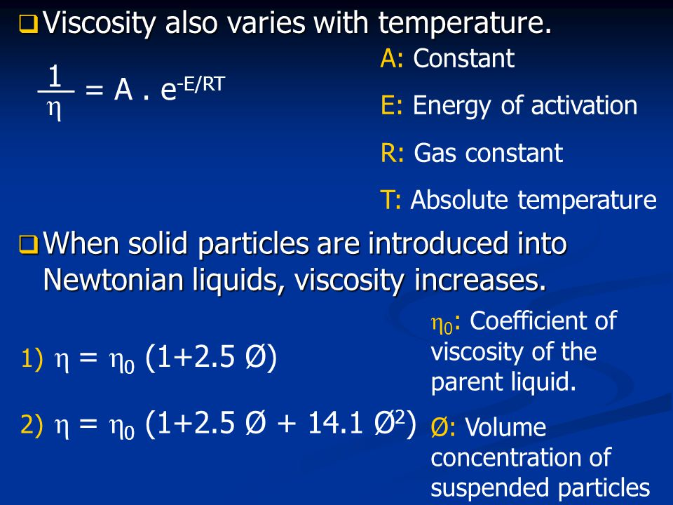 Where k, β & γ are material constants & α, n are constants accounting for nonlinearity.