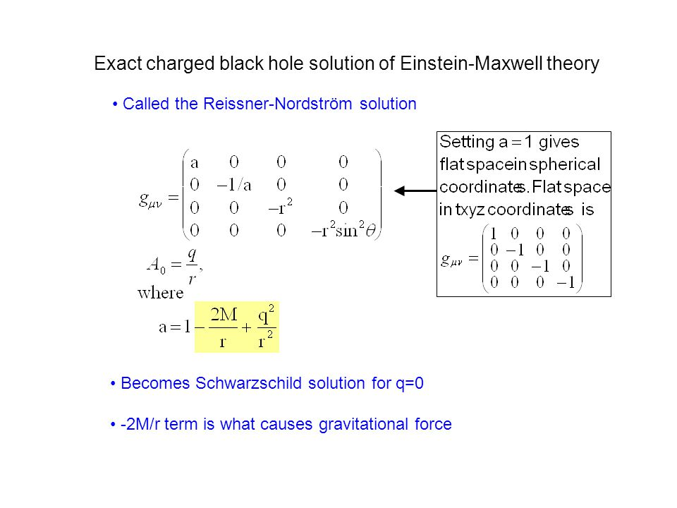 Exact charged black hole solution of Einstein-Maxwell theory Called the Reissner-Nordström solution Becomes Schwarzschild solution for q=0 -2M/r term is what causes gravitational force