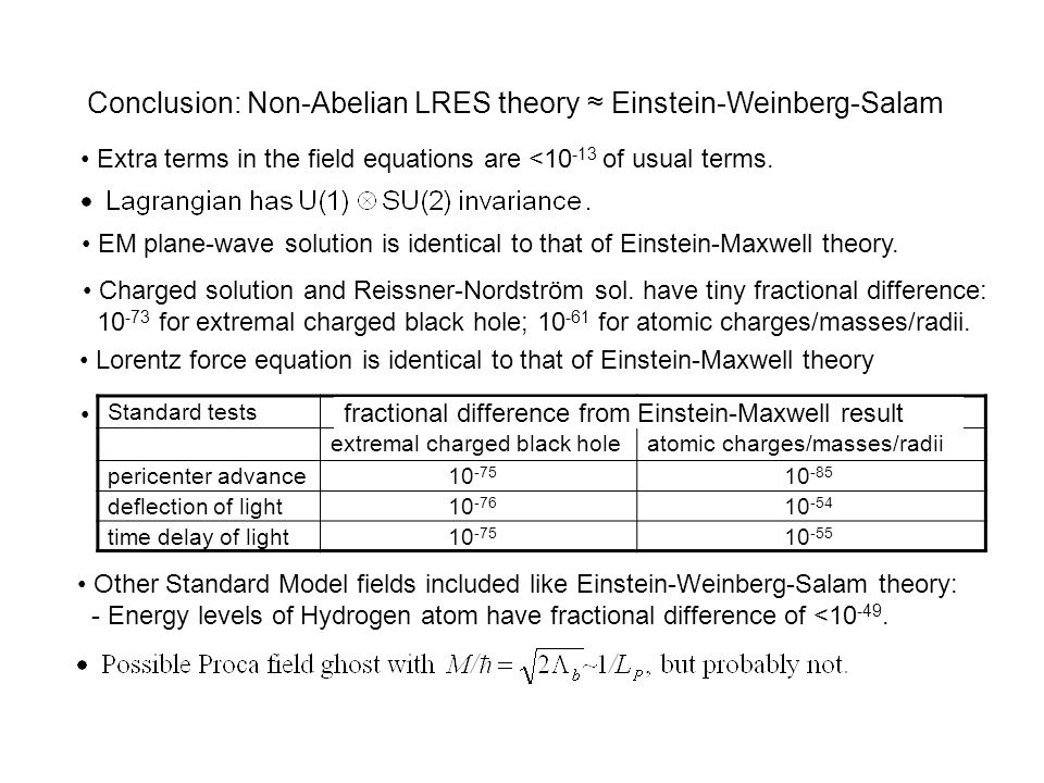 Conclusion: Non-Abelian LRES theory ≈ Einstein-Weinberg-Salam Charged solution and Reissner-Nordström sol.