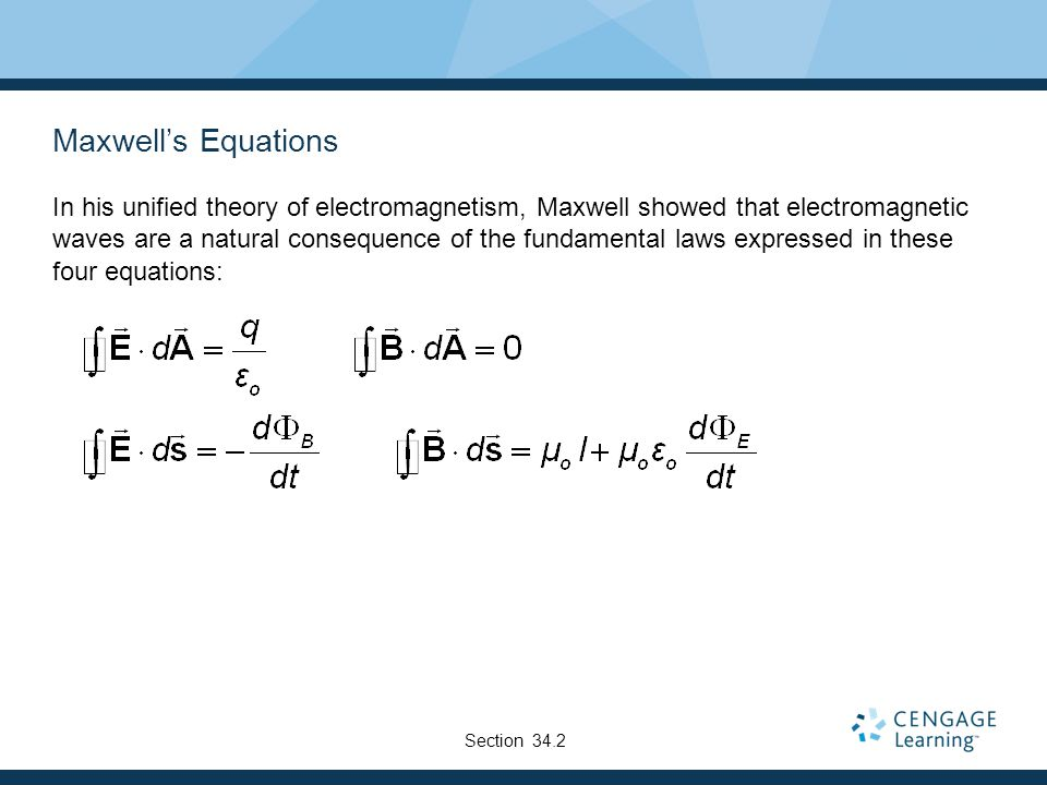 Maxwell's Equations In his unified theory of electromagnetism, Maxwell showed that electromagnetic waves are a natural consequence of the fundamental