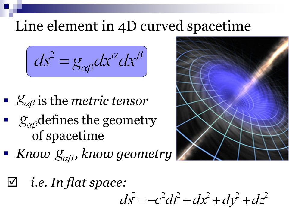 Line element in 4D curved spacetime  is the metric tensor  defines the geometry of spacetime  Know, know geometry  i.e.