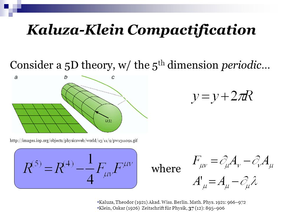 Kaluza-Klein Compactification Consider a 5D theory, w/ the 5 th dimension periodic… where Kaluza, Theodor (1921) Akad.
