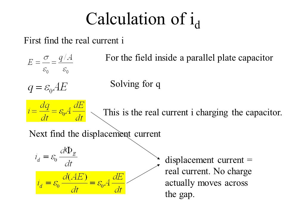 Calculation of i d For the field inside a parallel plate capacitor This is the real current i charging the capacitor. Solving for q First find the rea