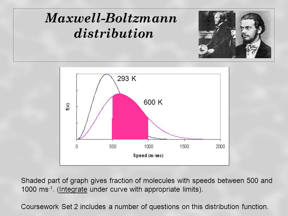 Maxwell-Boltzmann distribution 293 K 600 K Shaded part of graph gives fraction of molecules with speeds between 500 and 1000 ms -1. (Integrate under c