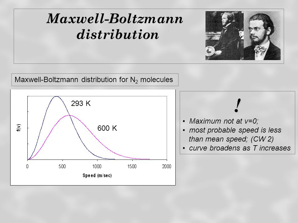 Maxwell-Boltzmann distribution Maxwell-Boltzmann distribution for N 2 molecules 293 K 600 K ! Maximum not at v=0; most probable speed is less than mea