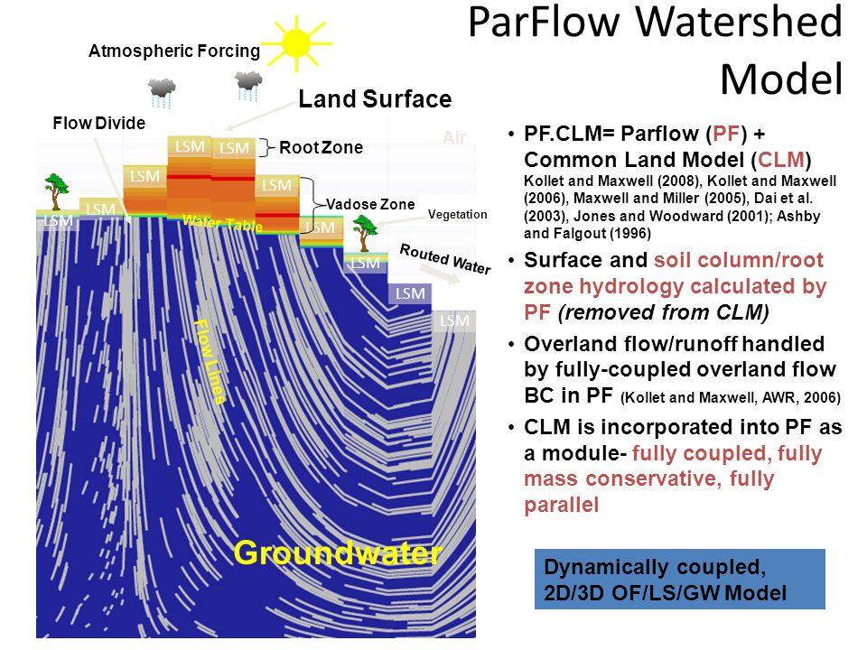 LSM ParFlow Watershed Model Groundwater Land Surface PF.CLM= Parflow (PF) + Common Land Model (CLM) Kollet and Maxwell (2008), Kollet and Maxwell (200