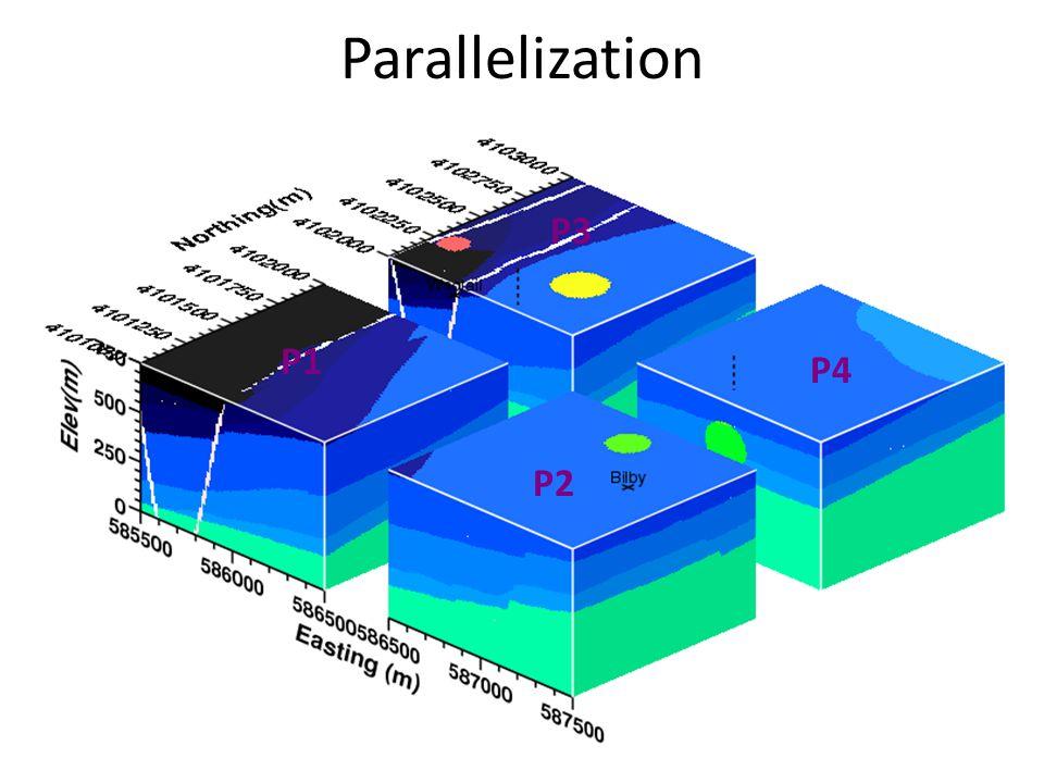 Parallelization P2 P1 P3 P4
