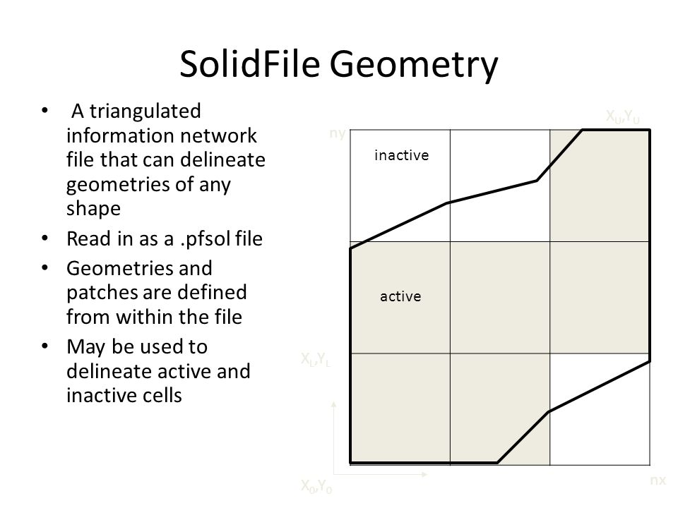 SolidFile Geometry A triangulated information network file that can delineate geometries of any shape Read in as a.pfsol file Geometries and patches a