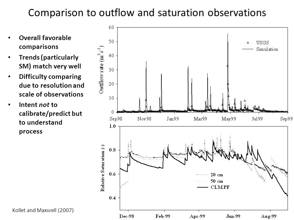 Comparison to outflow and saturation observations Overall favorable comparisons Trends (particularly SM) match very well Difficulty comparing due to r