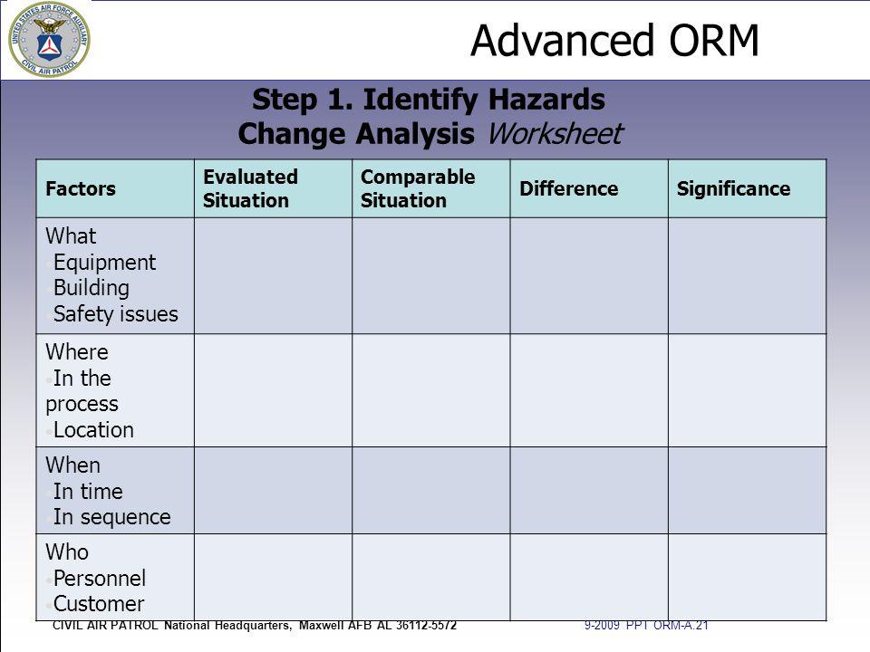 Advanced ORM CIVIL AIR PATROL National Headquarters, Maxwell AFB AL 36112-5572 9-2009 PPT ORM-A.21 Step 1. Identify Hazards Change Analysis Worksheet