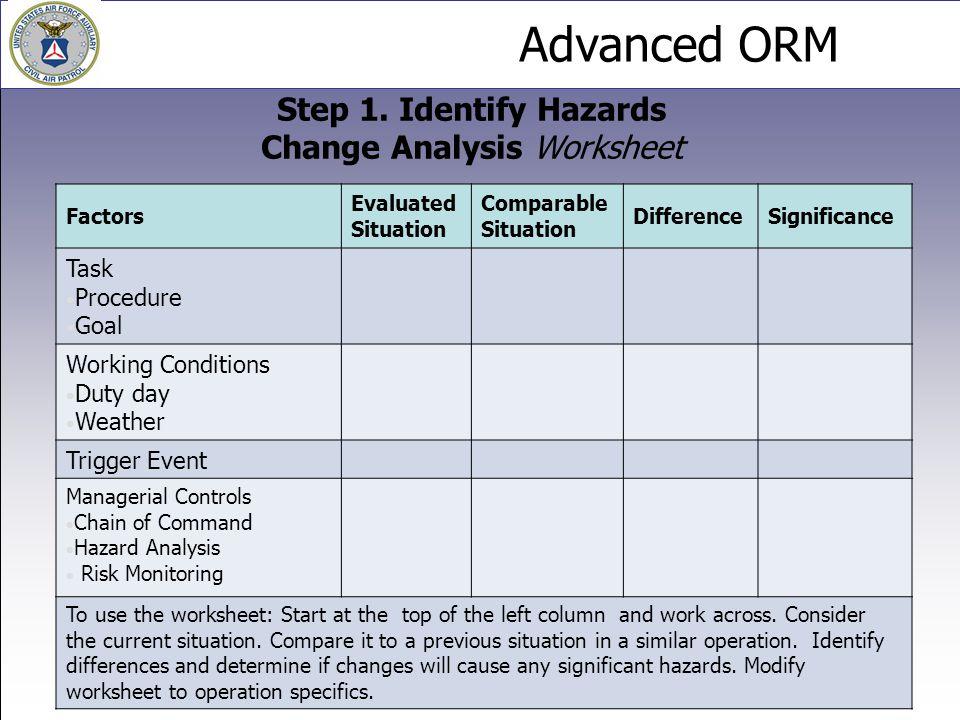 Advanced ORM CIVIL AIR PATROL National Headquarters, Maxwell AFB AL 36112-5572 9-2009 PPT ORM-A.22 Step 1. Identify Hazards Change Analysis Worksheet