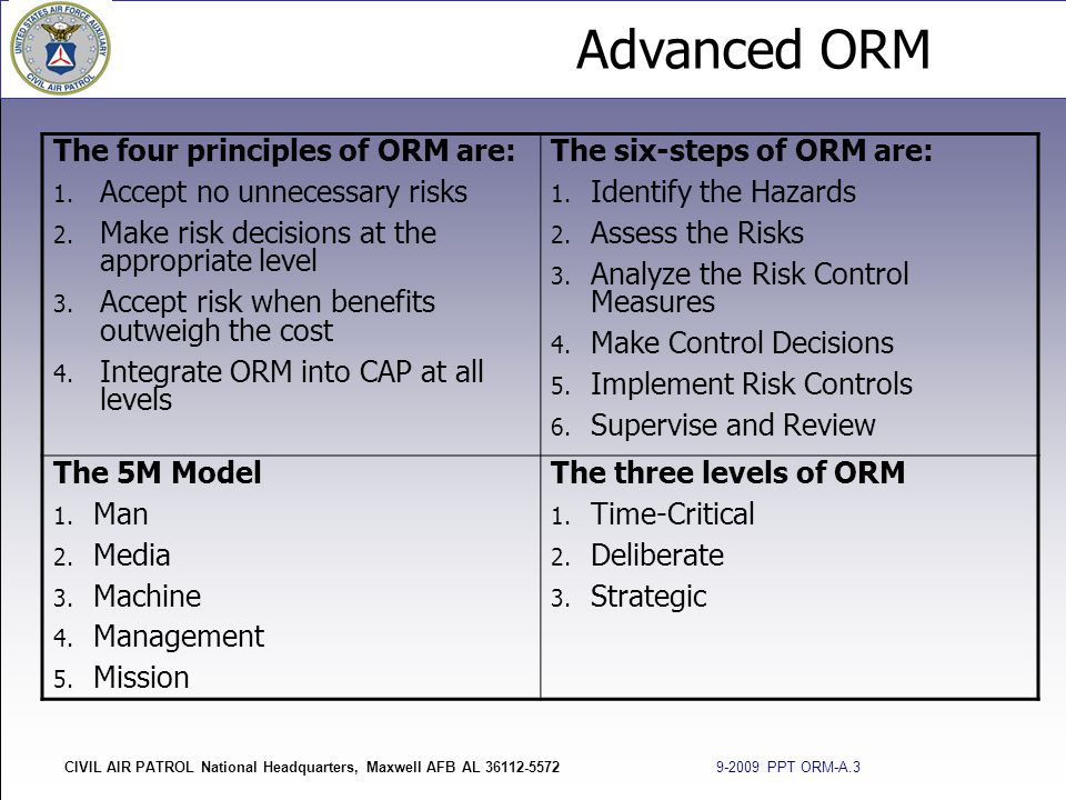 Advanced ORM CIVIL AIR PATROL National Headquarters, Maxwell AFB AL 36112-5572 9-2009 PPT ORM-A.3 The four principles of ORM are: 1. Accept no unneces