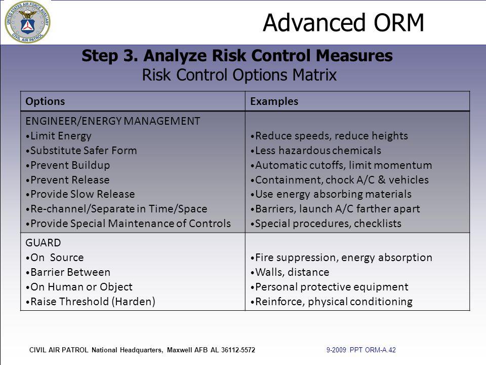 Advanced ORM CIVIL AIR PATROL National Headquarters, Maxwell AFB AL 36112-5572 9-2009 PPT ORM-A.42 Step 3. Analyze Risk Control Measures Risk Control