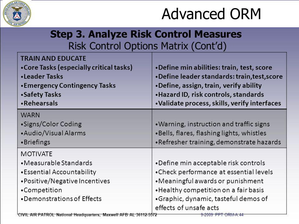Advanced ORM CIVIL AIR PATROL National Headquarters, Maxwell AFB AL 36112-5572 9-2009 PPT ORM-A.44 Step 3. Analyze Risk Control Measures Risk Control