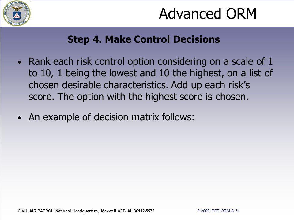 Advanced ORM CIVIL AIR PATROL National Headquarters, Maxwell AFB AL 36112-5572 9-2009 PPT ORM-A.51 Rank each risk control option considering on a scal