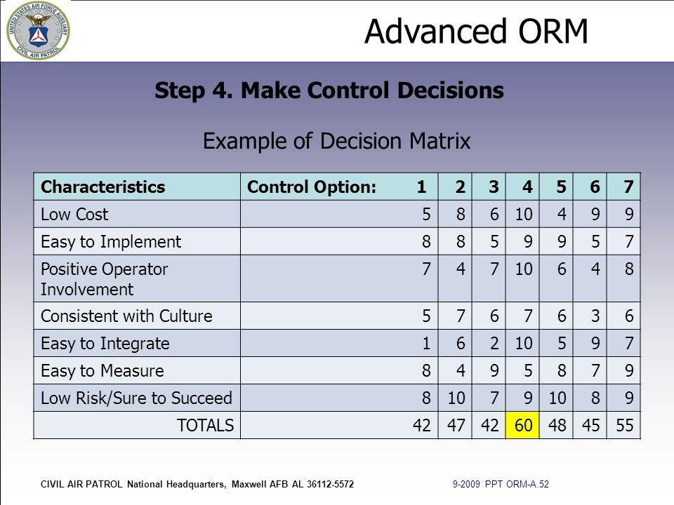 Advanced ORM CIVIL AIR PATROL National Headquarters, Maxwell AFB AL 36112-5572 9-2009 PPT ORM-A.52 Example of Decision Matrix Step 4. Make Control Dec