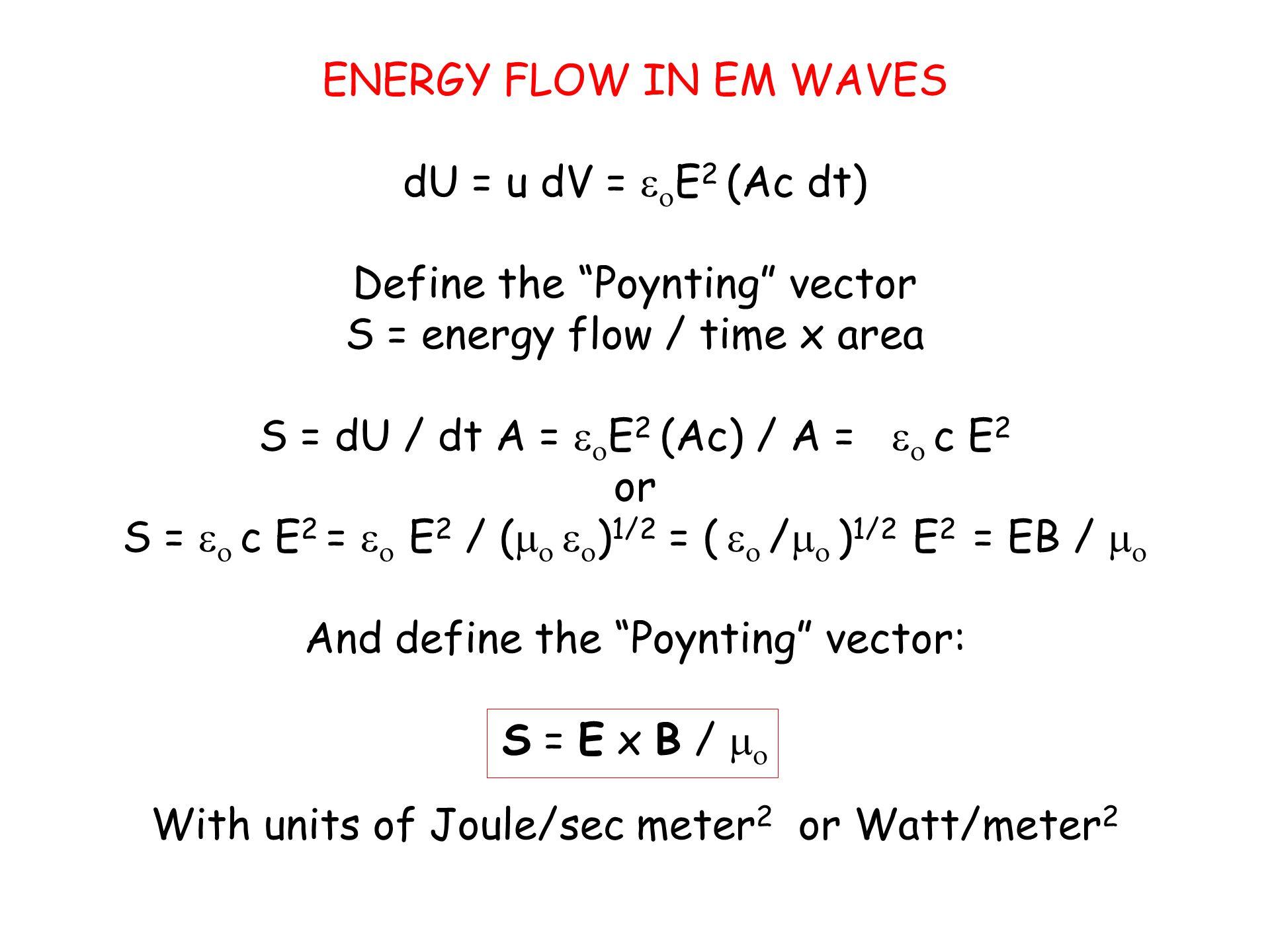 ENERGY FLOW IN EM WAVES dU = u dV =   E 2 (Ac dt) Define the Poynting vector S = energy flow / time x area S = dU / dt A =   E 2 (Ac) / A =    c E 2 or S =   c E 2 =   E 2 / (     ) 1/2 = (   /   ) 1/2  E 2 = EB /   And define the Poynting vector: S = E x B /    With units of Joule/sec meter 2 or Watt/meter 2