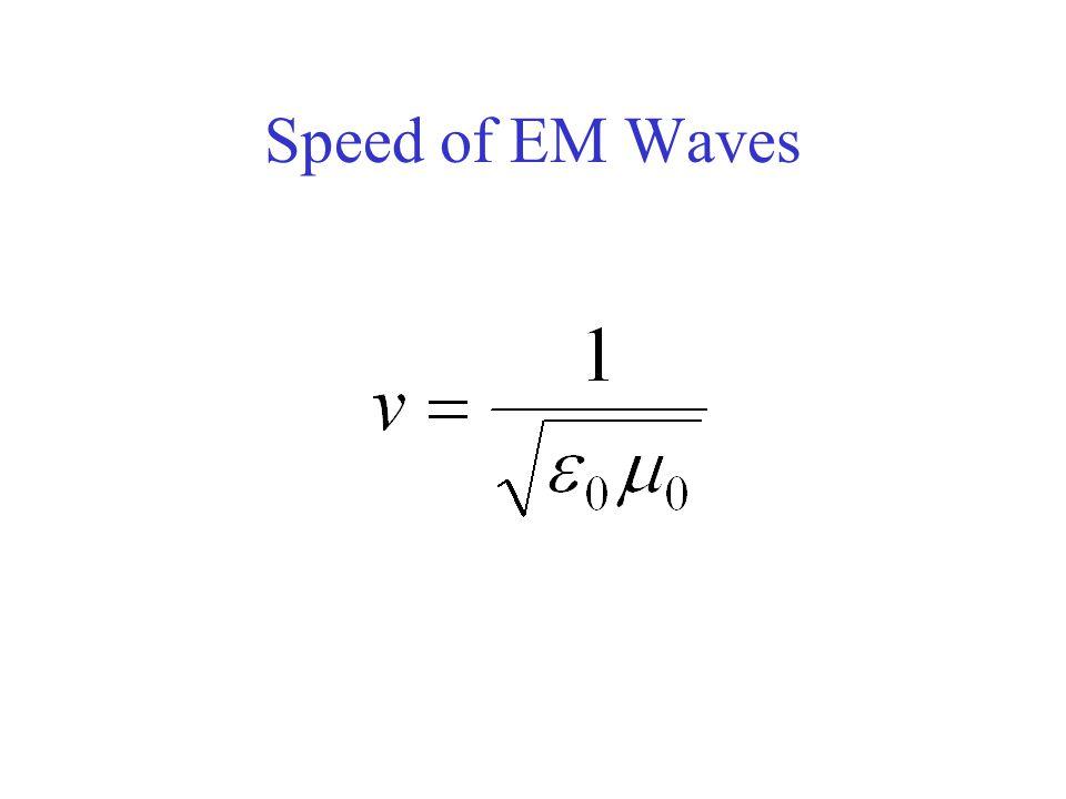 Speed of EM Waves