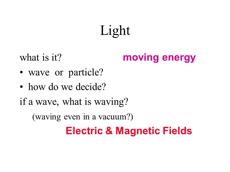 Property 4: Refraction experiment ? particle (photon)? wave (E&M) ?