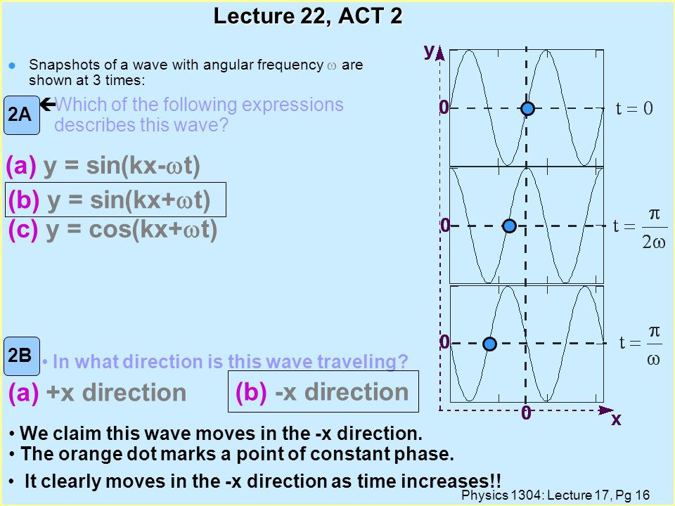Physics 1304: Lecture 17, Pg 16 Lecture 22, ACT 2 Snapshots of a wave with angular frequency  are shown at 3 times: çWhich of the following expressions describes this wave.