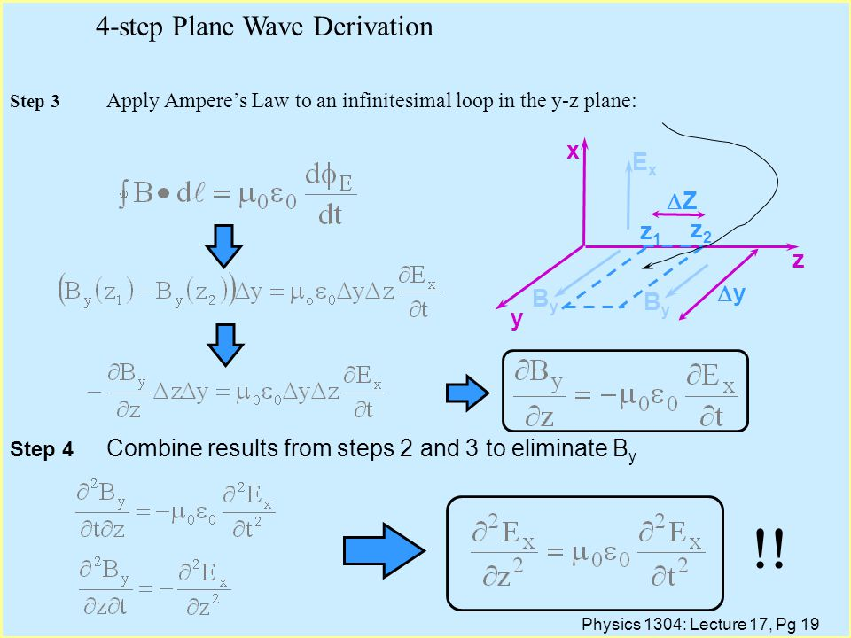 Physics 1304: Lecture 17, Pg 19  4-step Plane Wave Derivation x z y z1z1 z2z2 ByBy ZZ yy ByBy ExEx Step 3 Apply Ampere's Law to an infinitesimal loop in the y-z plane: Step 4 Combine results from steps 2 and 3 to eliminate B y