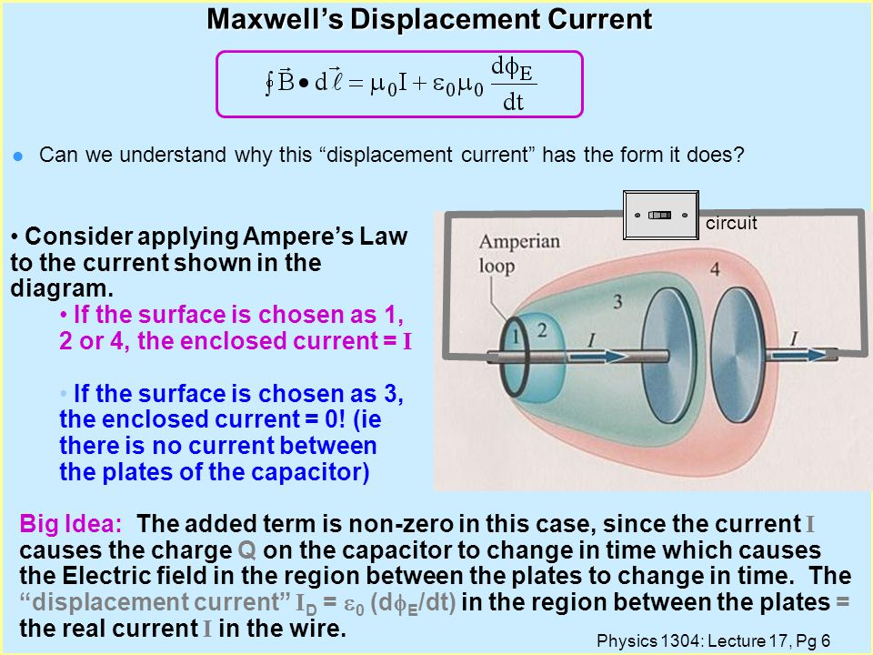 Physics 1304: Lecture 17, Pg 6 Maxwell's Displacement Current l Can we understand why this displacement current has the form it does.
