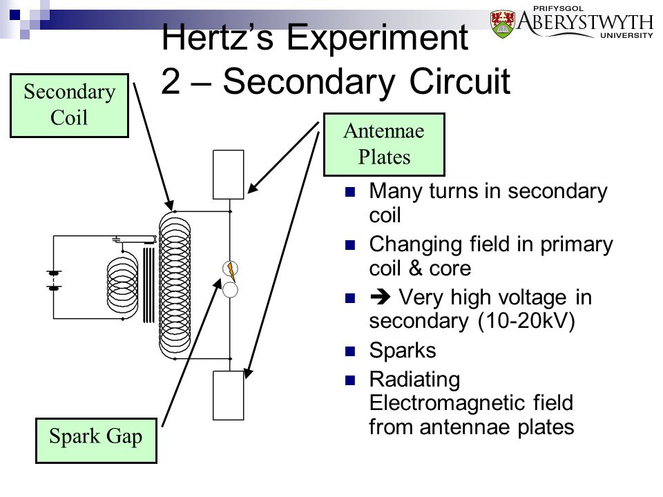 Hertz's Experiment 2 – Secondary Circuit Many turns in secondary coil Changing field in primary coil & core  Very high voltage in secondary (10-20kV)