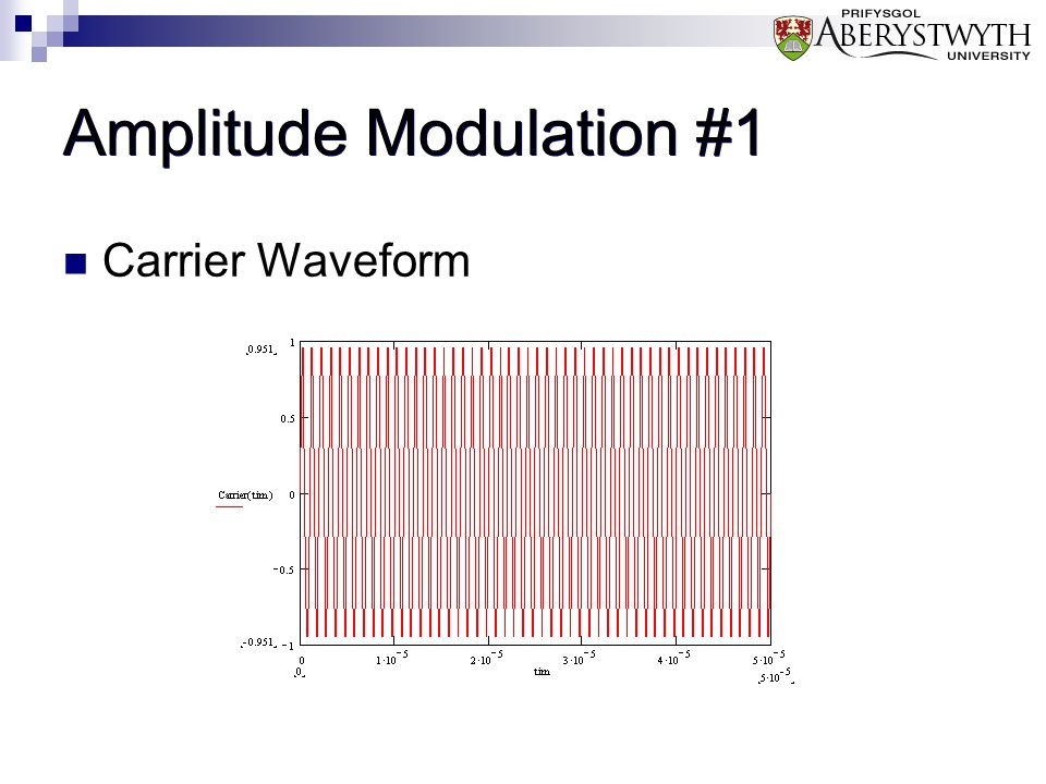 Amplitude Modulation #1 Carrier Waveform