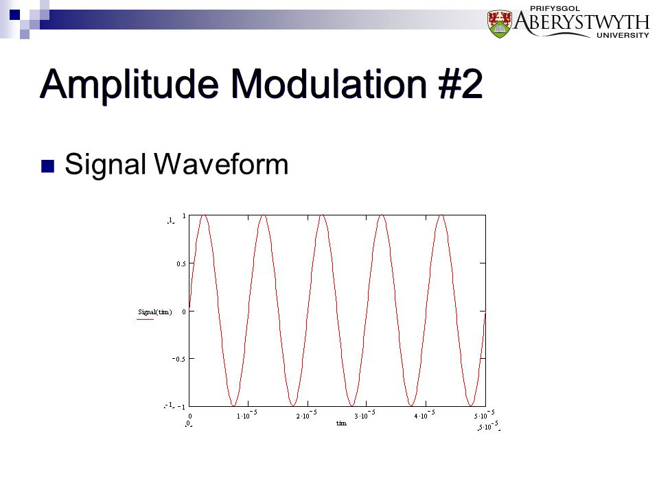Amplitude Modulation #2 Signal Waveform