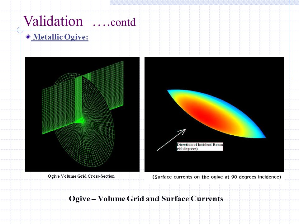 Ogive Volume Grid Cross-Section Validation ….