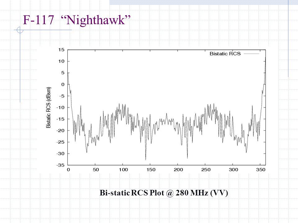 Bi-static RCS Plot @ 280 MHz (VV)
