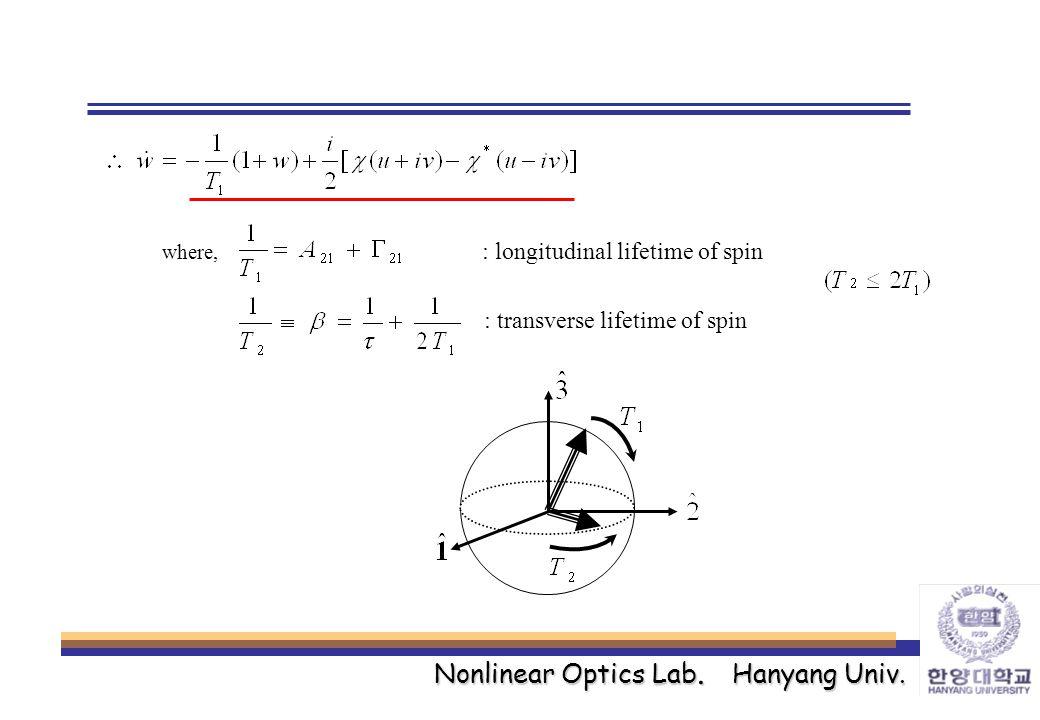 Nonlinear Optics Lab. Hanyang Univ.