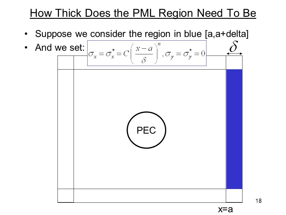 18 How Thick Does the PML Region Need To Be Suppose we consider the region in blue [a,a+delta] And we set: PEC x=a