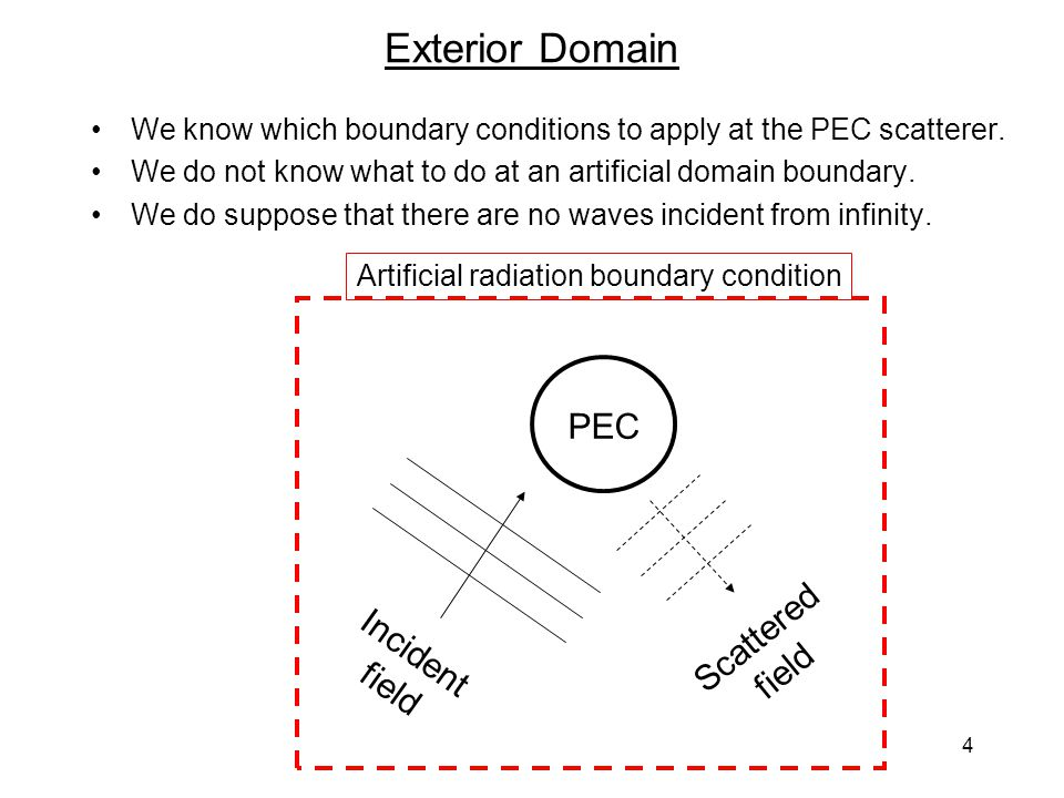 4 Exterior Domain We know which boundary conditions to apply at the PEC scatterer. We do not know what to do at an artificial domain boundary. We do s