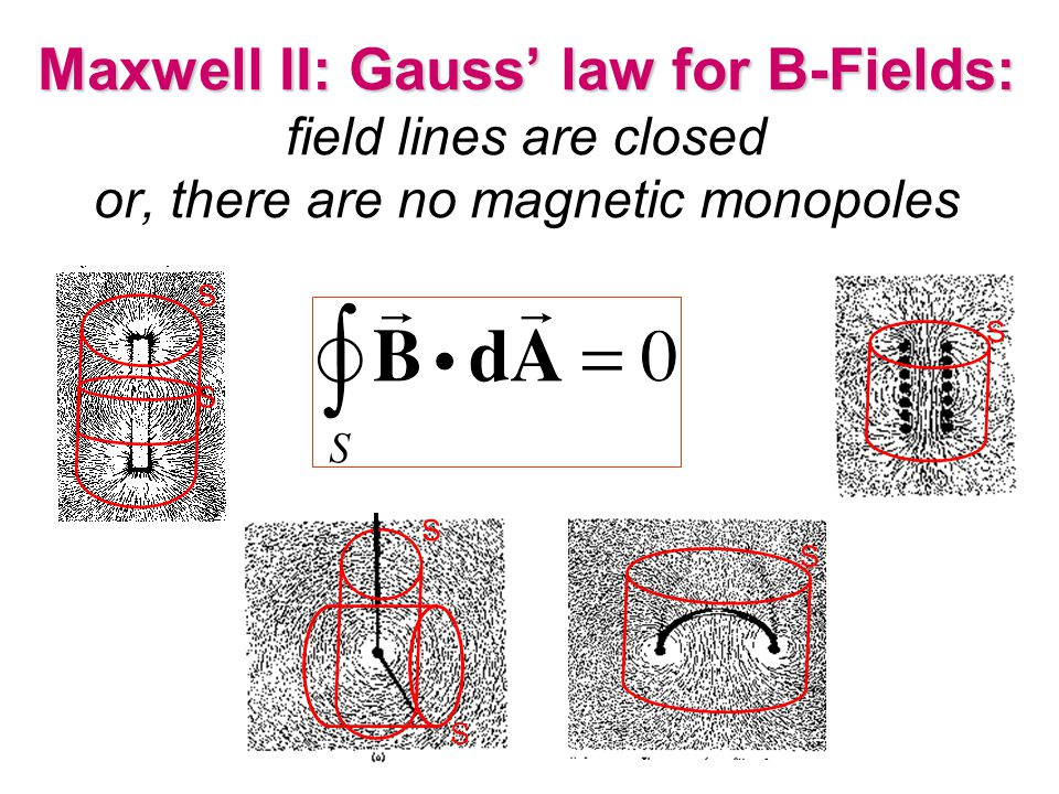 32.3: Induced Magnetic Fields: Here B is the magnetic field induced along a closed loop by the changing electric flux  E in the region encircled by that loop.