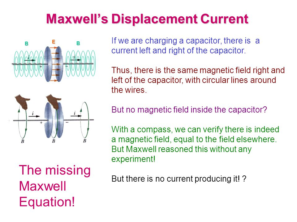 Maxwell's Fix We can write the current as: We calculate the magnetic field produced by the currents at left and at right using Ampere's law :E i d =  0 d   /dt