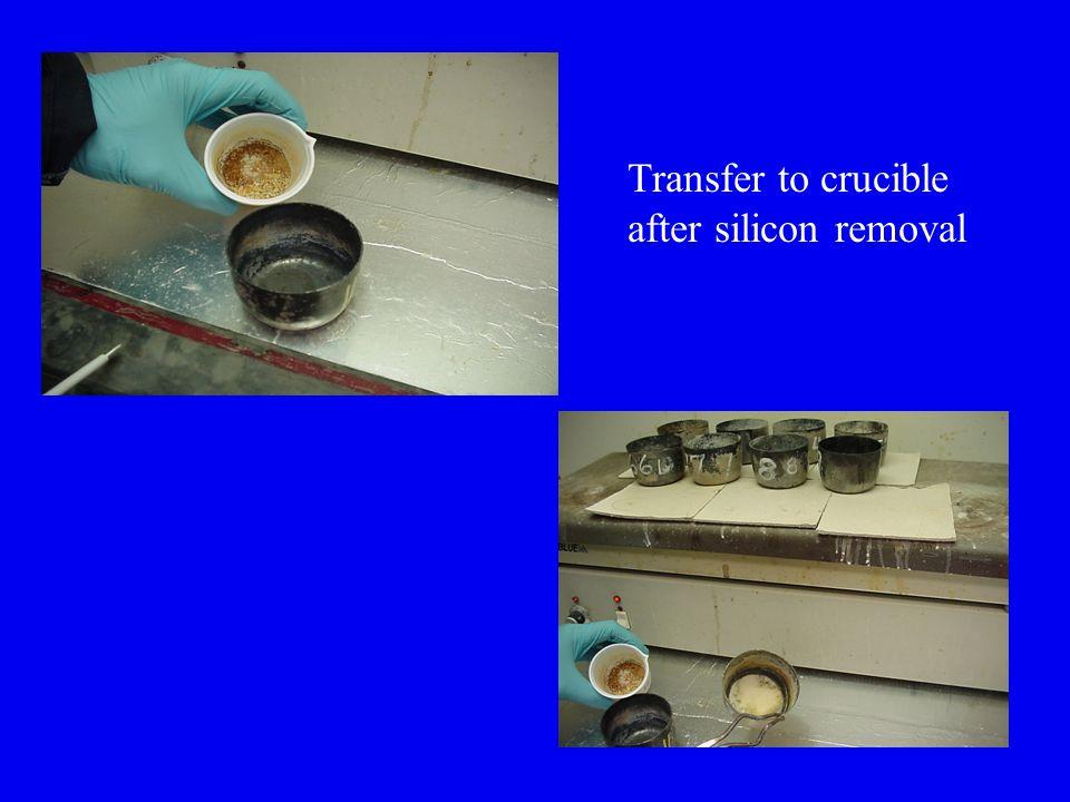 10 grams sodium peroxide + 5 grams sodium hydroxide 700C for 20 minutes