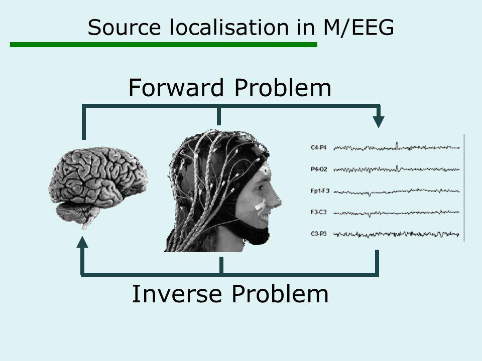 Forward Problem Inverse Problem Source localisation in M/EEG
