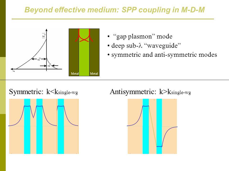 "Beyond effective medium: SPP coupling in M-D-M Metal Symmetric: k<k single-wg Antisymmetric: k>k single-wg ""gap plasmon"" mode deep sub-  ""waveguide"""