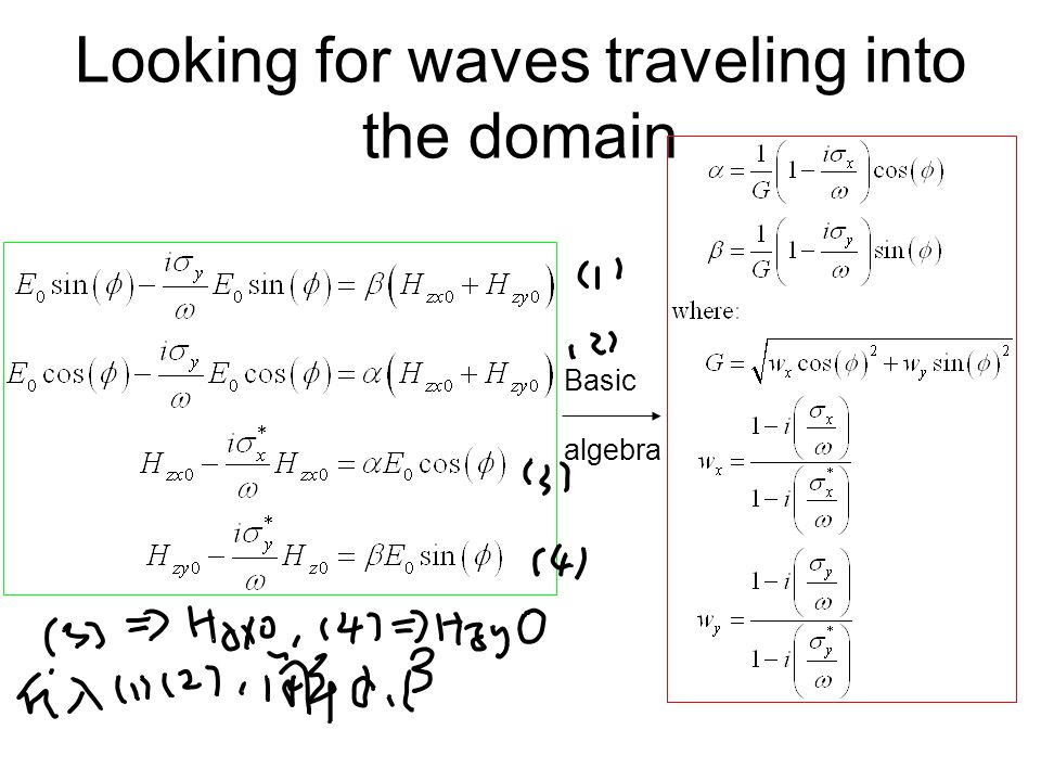 Looking for waves traveling into the domain Basic algebra