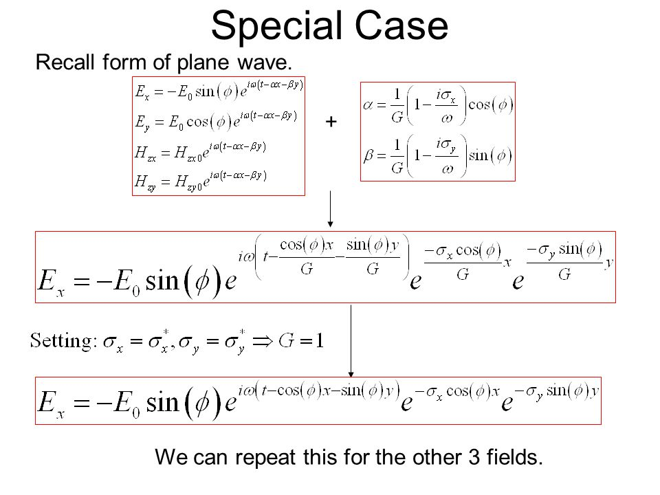 Special Case Recall form of plane wave. + We can repeat this for the other 3 fields.